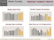 MonthlyMarketUpdate_Apr14_Marin