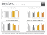 MonthlyMarketUpdate_Aug14_SonomaCounty