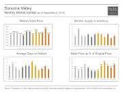 MonthlyMarketUpdate_Aug14_SonomaValley