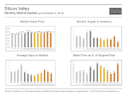 MonthlyMarketUpdate_Oct14_Silicon Valley