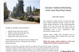 Oakland Berkeley Inner East Bay Real Estate Market Report April 2021