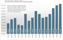 Lamorinda Real Estate 2021 Market Begins