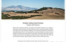 Diablo Valley Home Prices Market Trends Conditions October 2021