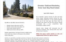 Oakland Berkeley Inner East Bay Real Estate Market Report April 2021