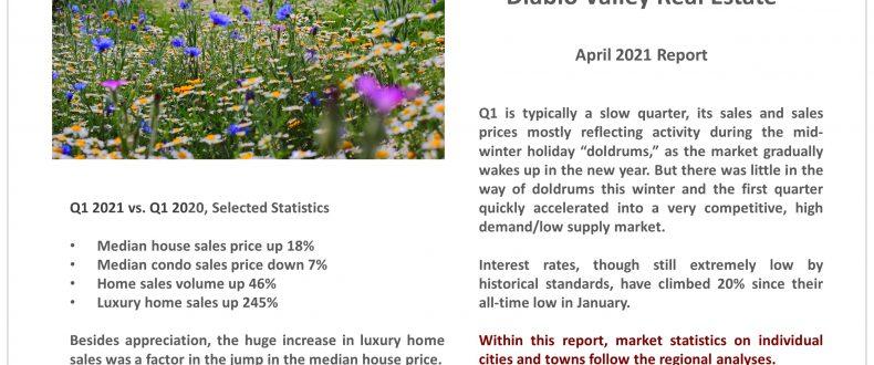 Diablo Valley Home Prices Market Trends April 2021
