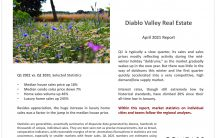 Diablo Valley Home Prices Market Trends April 2021